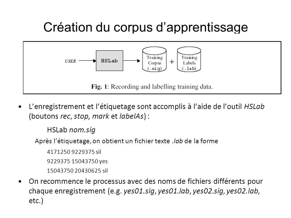 Création du corpus d'apprentissage