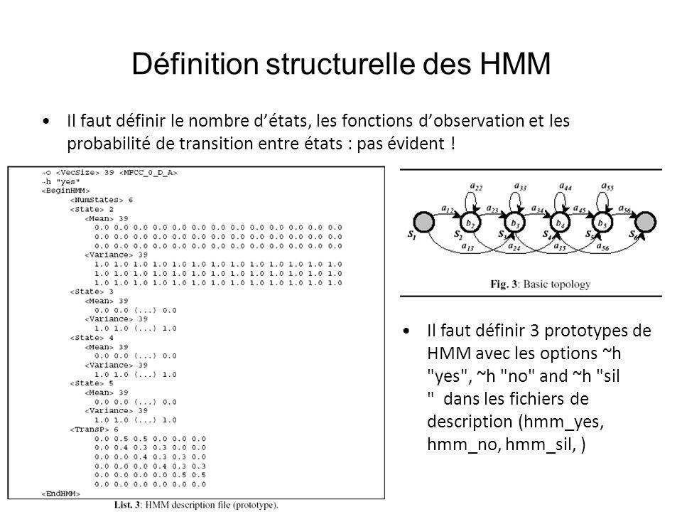 Définition structurelle des HMM