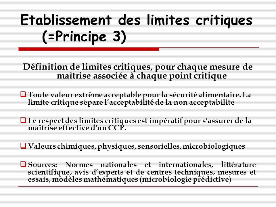 Etablissement des limites critiques (=Principe 3)