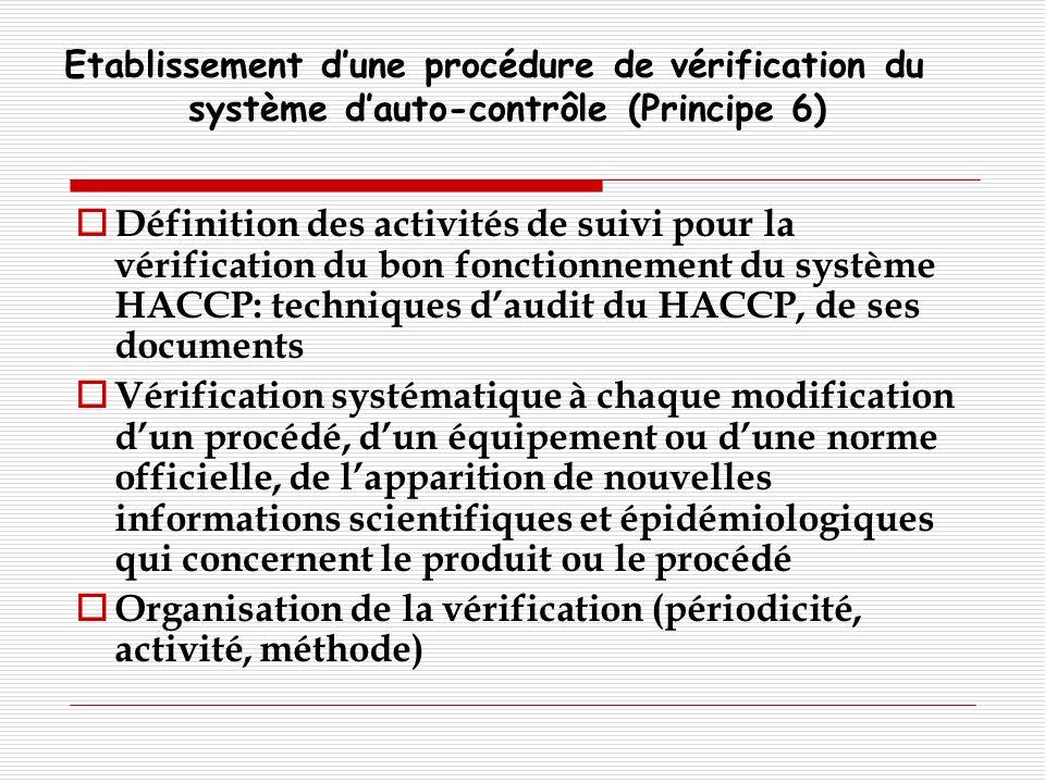 Organisation de la vérification (périodicité, activité, méthode)