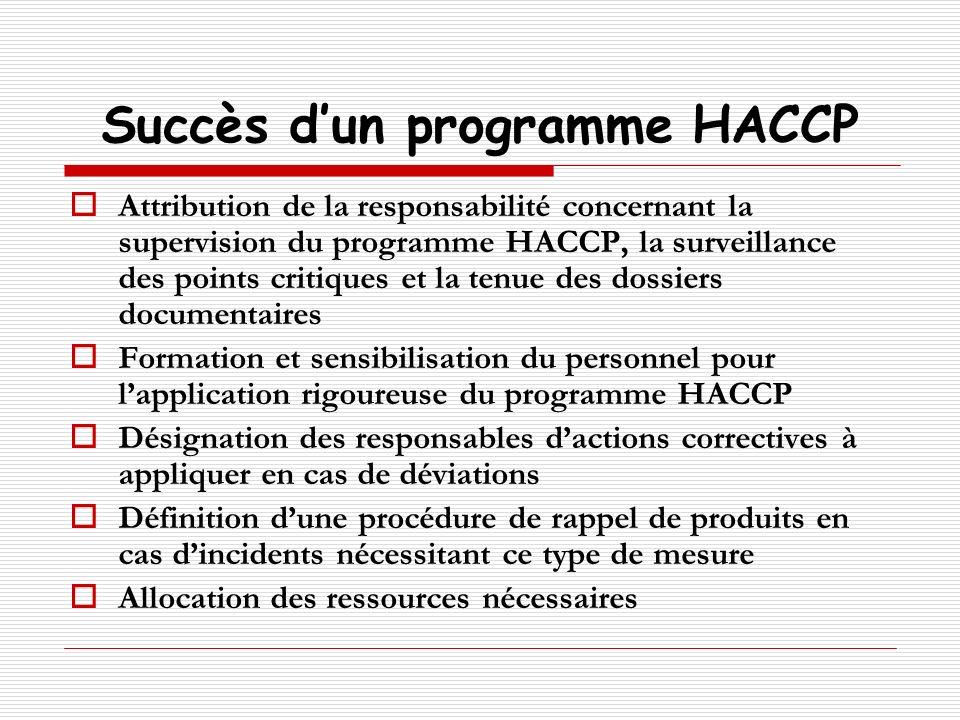 Succès d'un programme HACCP