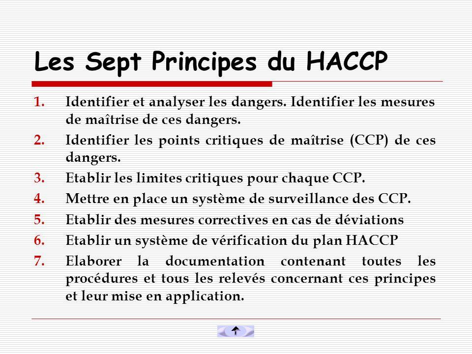Les Sept Principes du HACCP