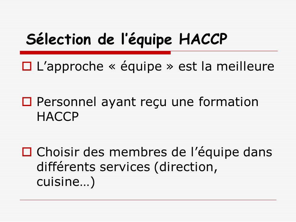 Sélection de l'équipe HACCP