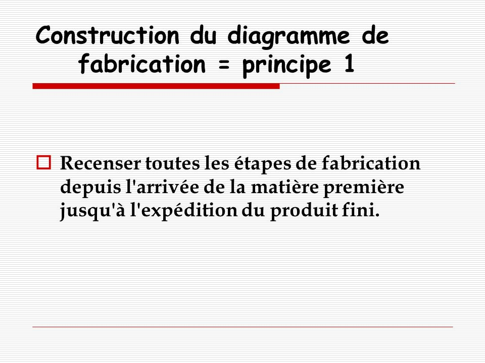 Construction du diagramme de fabrication = principe 1
