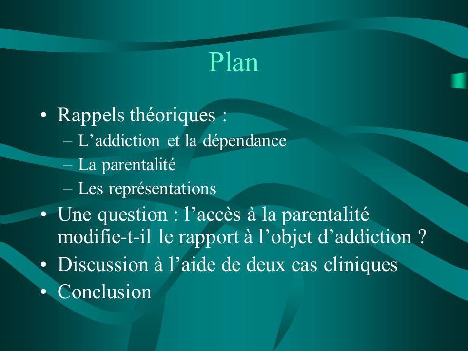 Plan Rappels théoriques :