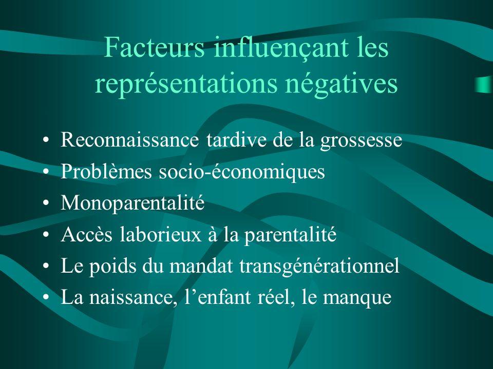 Facteurs influençant les représentations négatives