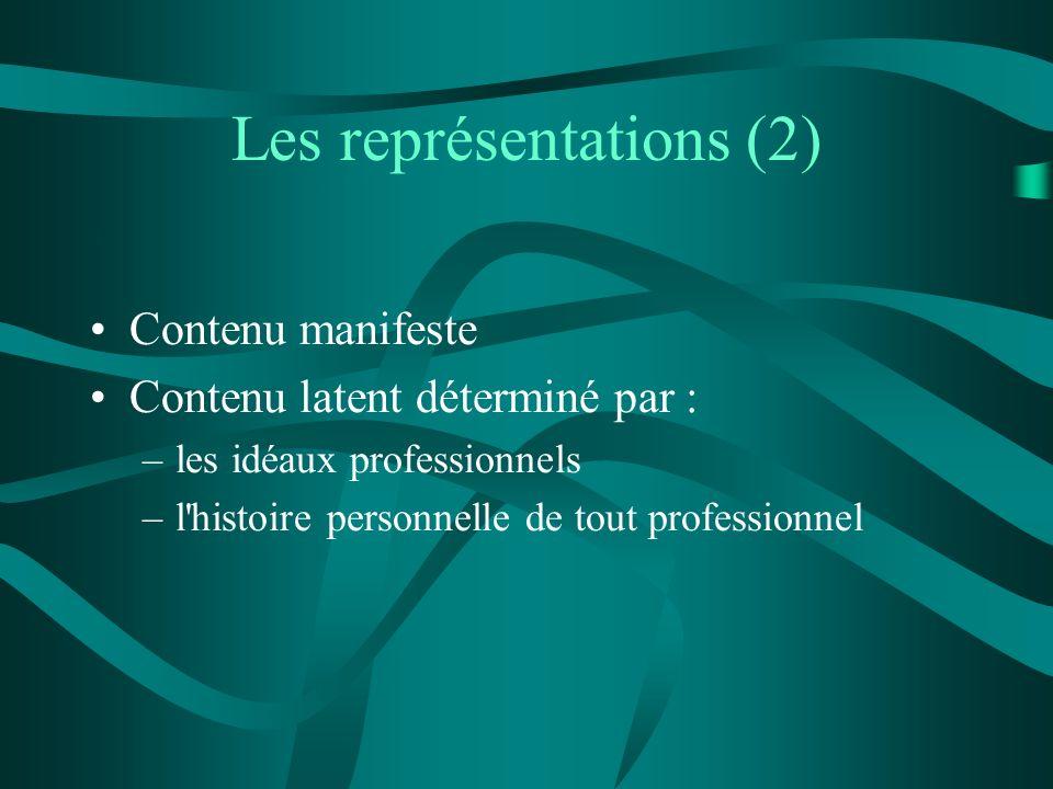 Les représentations (2)