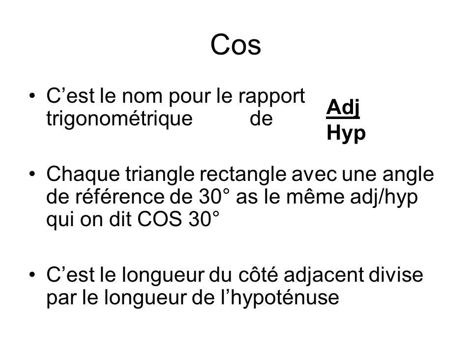 Cos C'est le nom pour le rapport trigonométrique de Adj Hyp