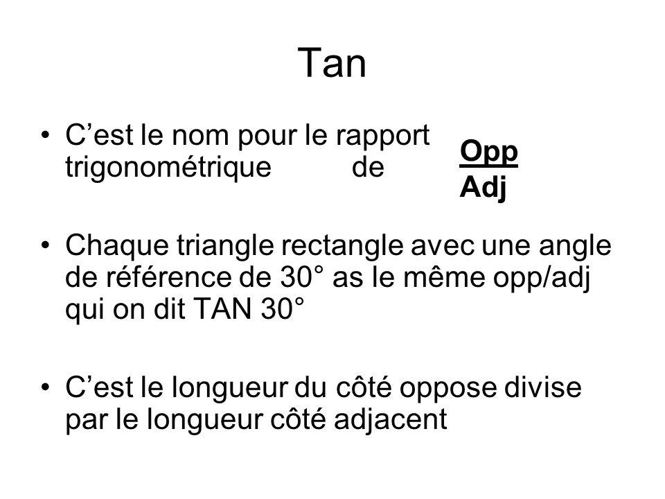 Tan C'est le nom pour le rapport trigonométrique de Opp Adj