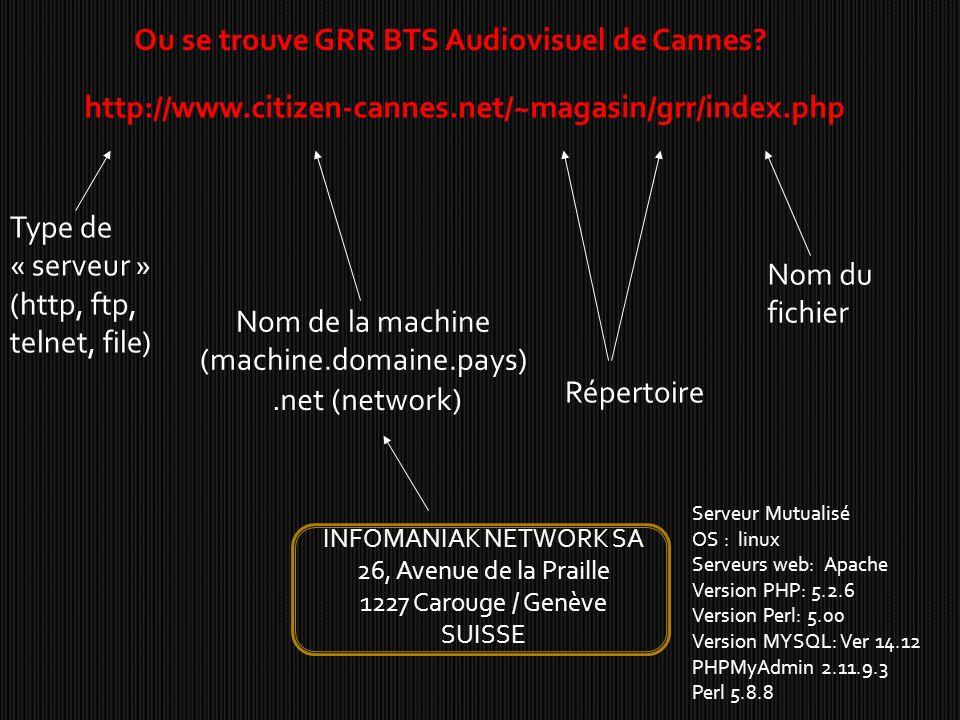 Ou se trouve GRR BTS Audiovisuel de Cannes