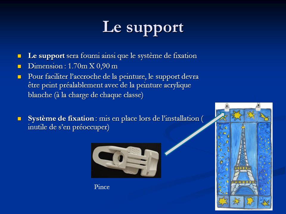 Le support Le support sera fourni ainsi que le système de fixation
