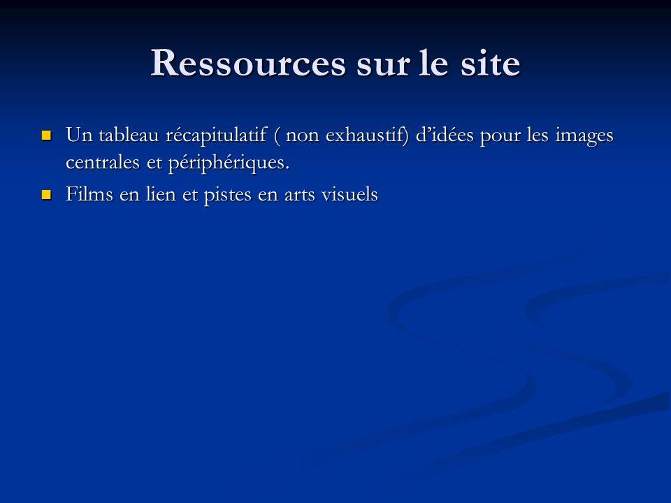 Ressources sur le site Un tableau récapitulatif ( non exhaustif) d'idées pour les images centrales et périphériques.