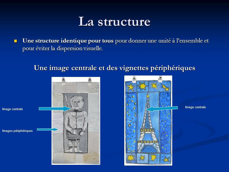 Une image centrale et des vignettes périphériques