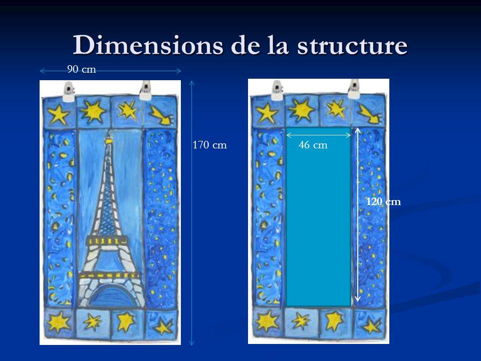 Dimensions de la structure