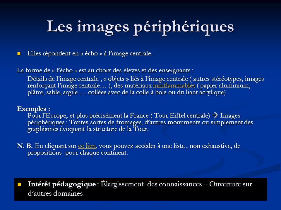 Les images périphériques