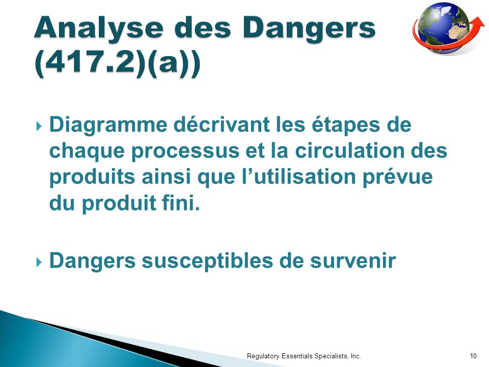 Analyse des Dangers (417.2)(a))