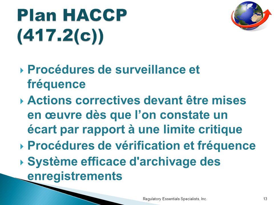 Plan HACCP (417.2(c)) Procédures de surveillance et fréquence
