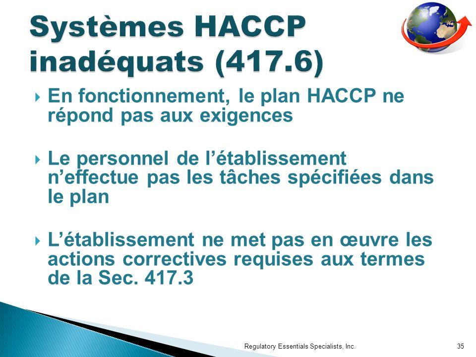 Systèmes HACCP inadéquats (417.6)