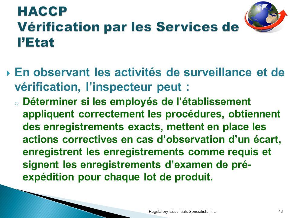 En observant les activités de surveillance et de vérification, l'inspecteur peut :