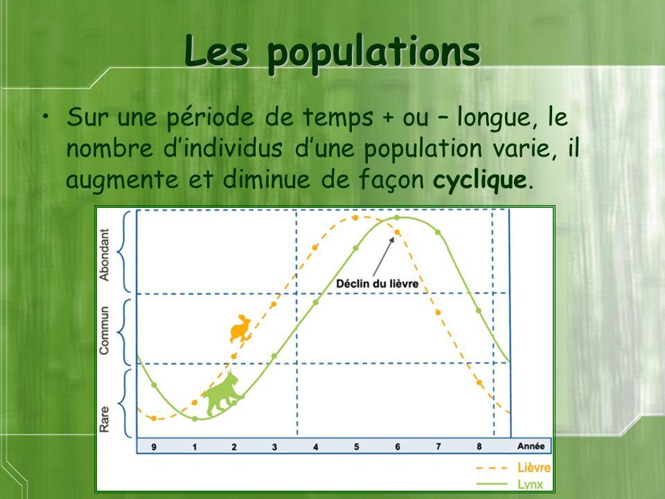 Les populations Sur une période de temps + ou – longue, le nombre d'individus d'une population varie, il augmente et diminue de façon cyclique.