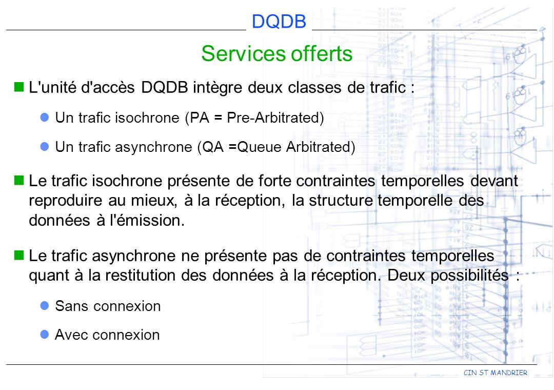 Services offerts L unité d accès DQDB intègre deux classes de trafic :