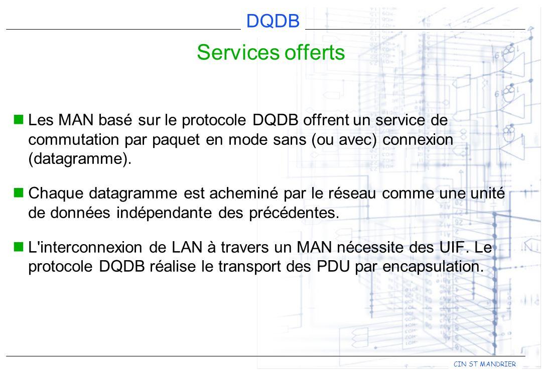 Services offerts Les MAN basé sur le protocole DQDB offrent un service de commutation par paquet en mode sans (ou avec) connexion (datagramme).