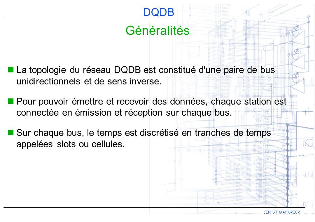 Généralités La topologie du réseau DQDB est constitué d une paire de bus unidirectionnels et de sens inverse.