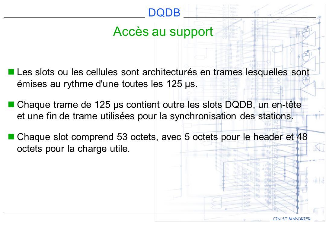 Accès au support Les slots ou les cellules sont architecturés en trames lesquelles sont émises au rythme d une toutes les 125 µs.