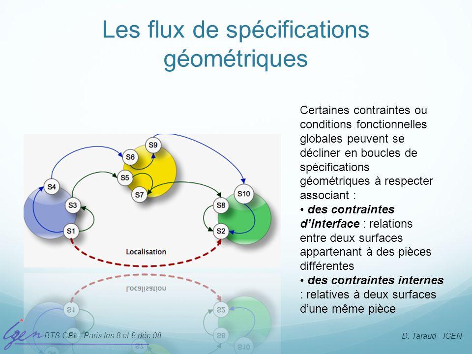 Les flux de spécifications géométriques