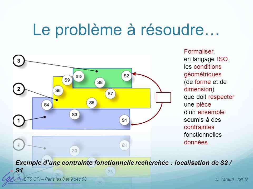 Le problème à résoudre…