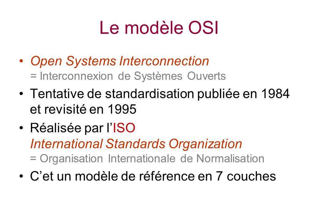 Le modèle OSI Open Systems Interconnection = Interconnexion de Systèmes Ouverts. Tentative de standardisation publiée en 1984 et revisité en 1995.