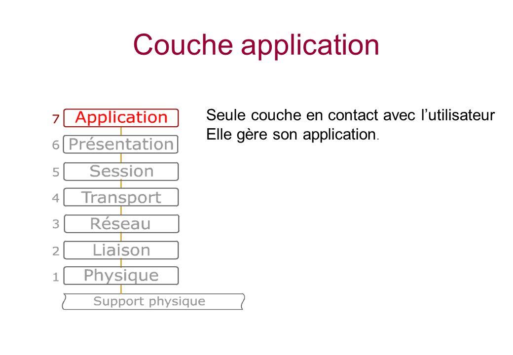 Couche application Seule couche en contact avec l'utilisateur Elle gère son application.