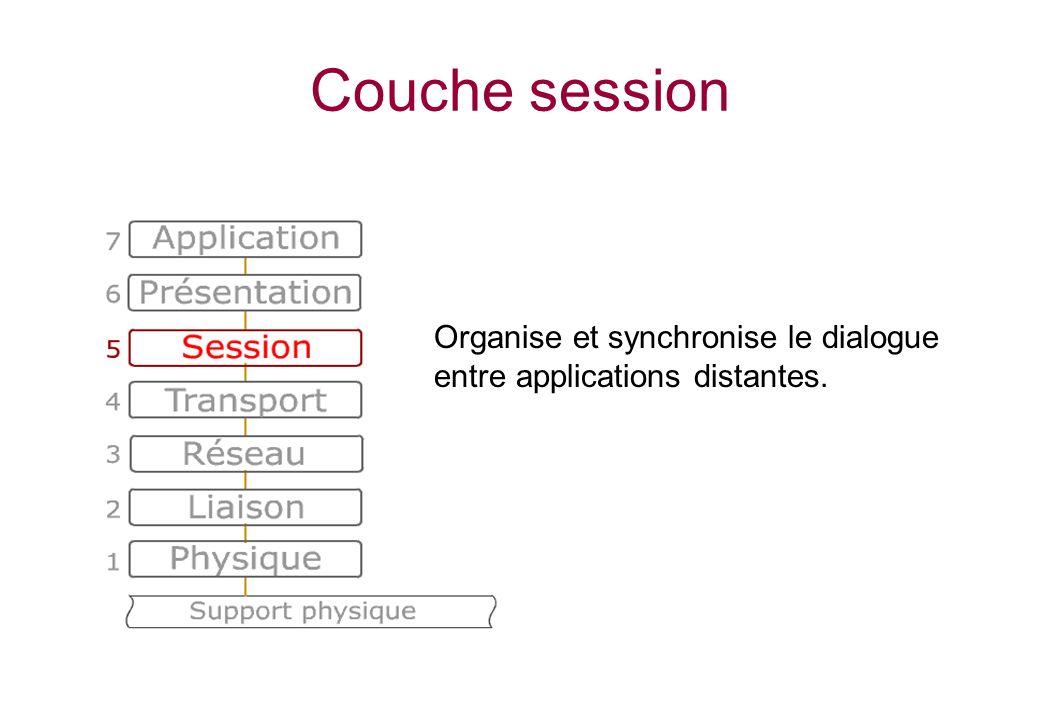 Couche session Organise et synchronise le dialogue entre applications distantes. Établissement, maintien et terminaison de la communication.