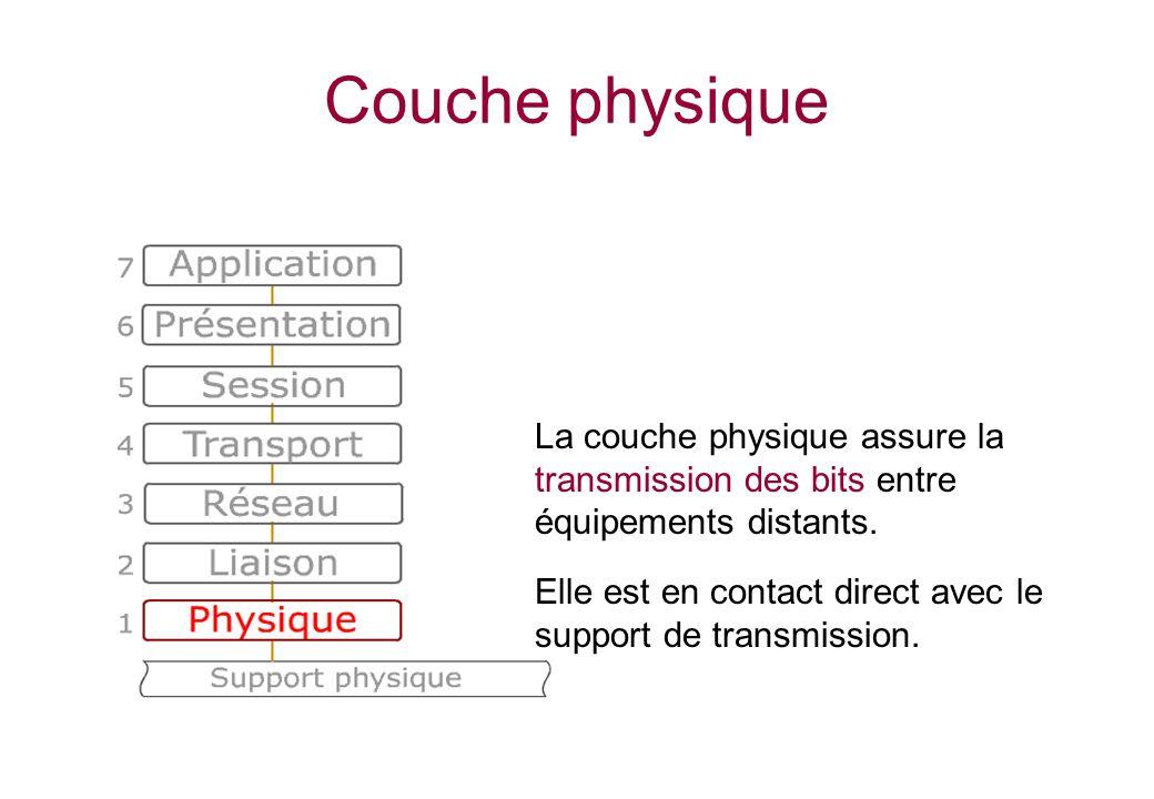Couche physique La couche physique assure la transmission des bits entre équipements distants.