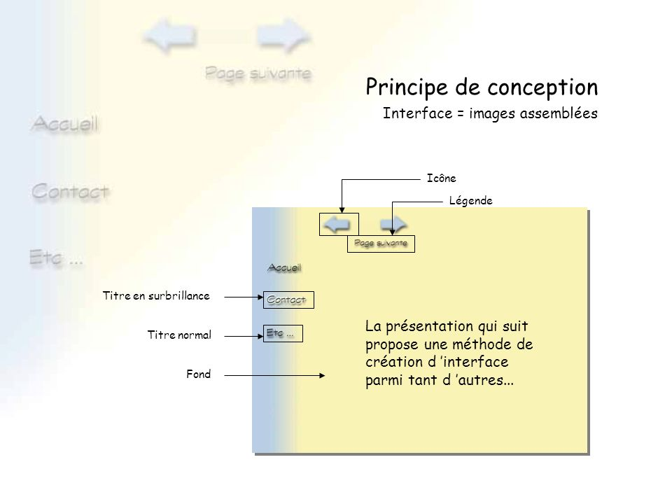 Principe de conception