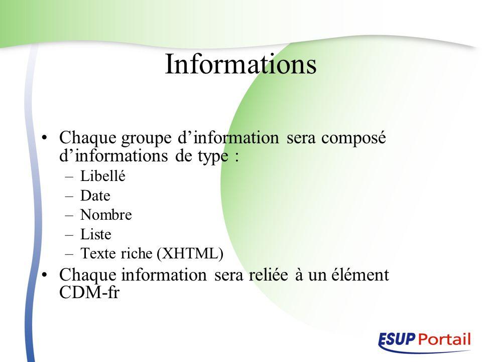 Informations Chaque groupe d'information sera composé d'informations de type : Libellé. Date. Nombre.