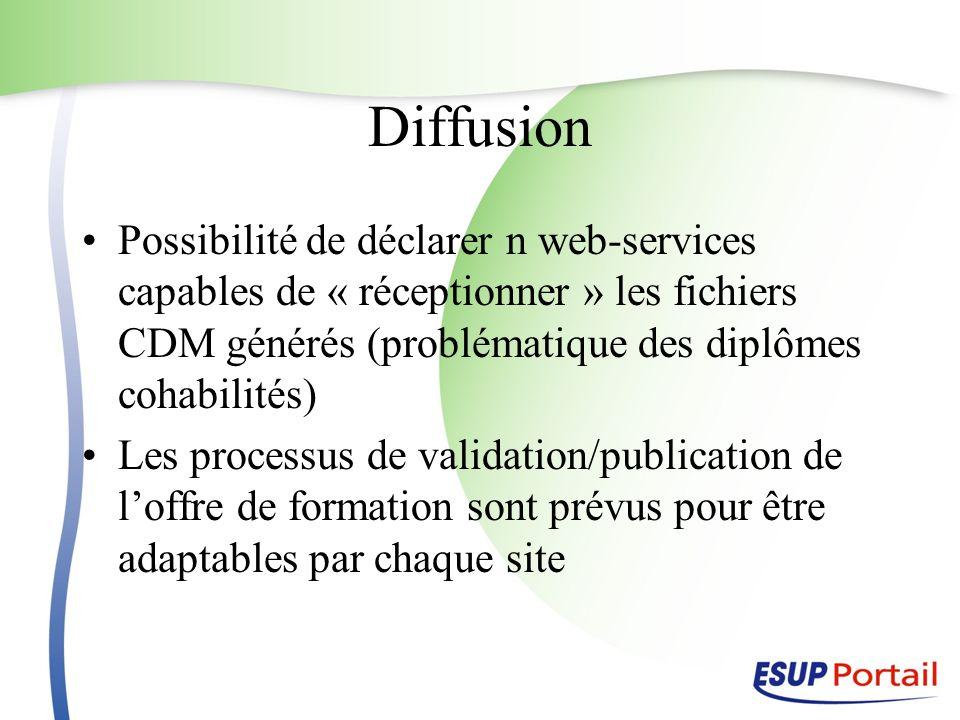 Diffusion Possibilité de déclarer n web-services capables de « réceptionner » les fichiers CDM générés (problématique des diplômes cohabilités)
