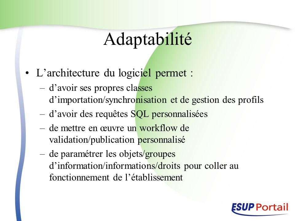 Adaptabilité L'architecture du logiciel permet :