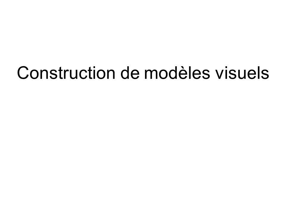 Construction de modèles visuels