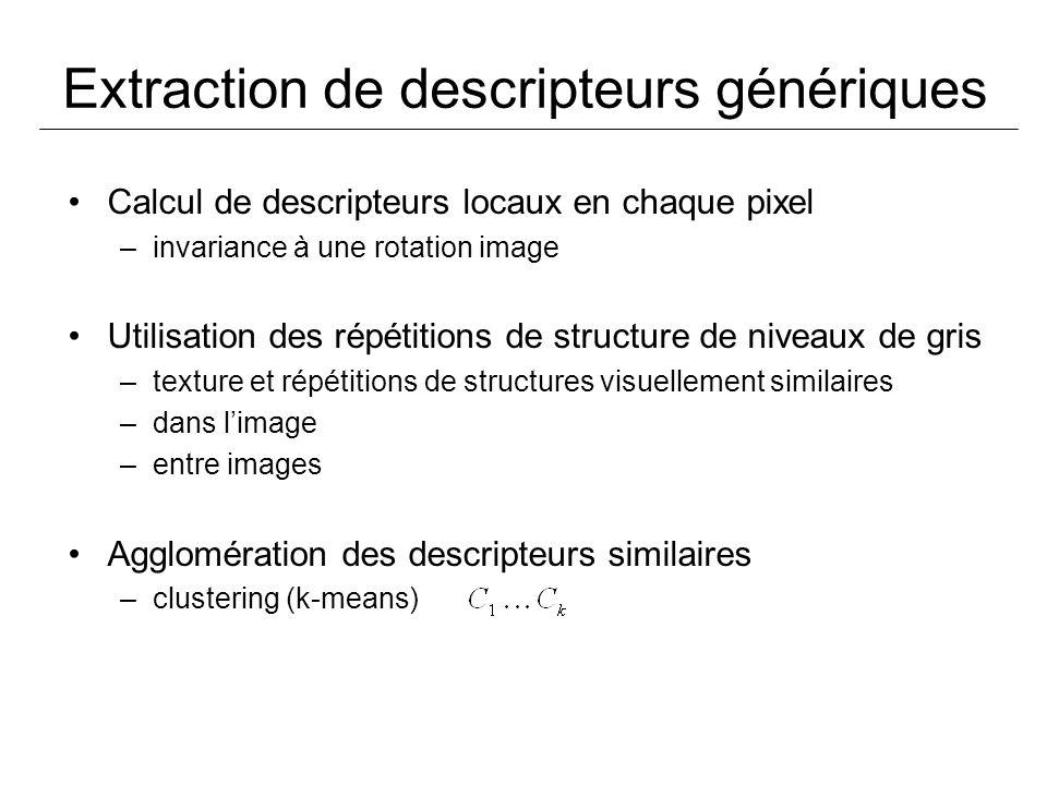 Extraction de descripteurs génériques