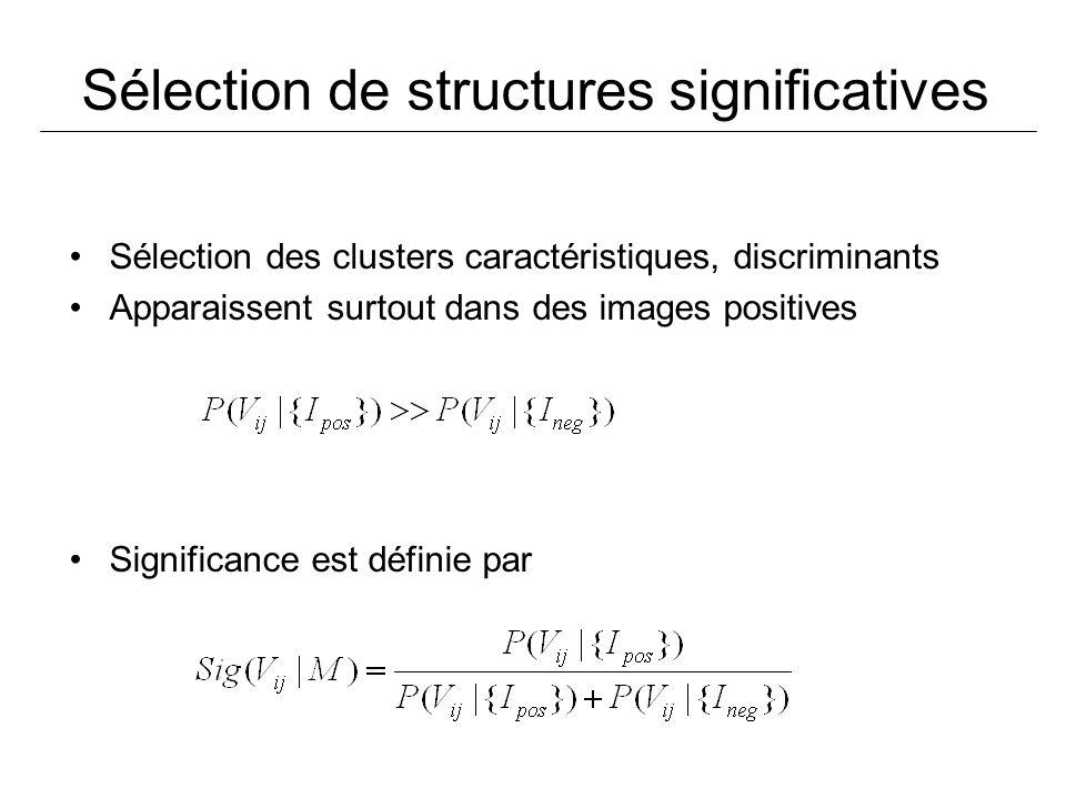 Sélection de structures significatives