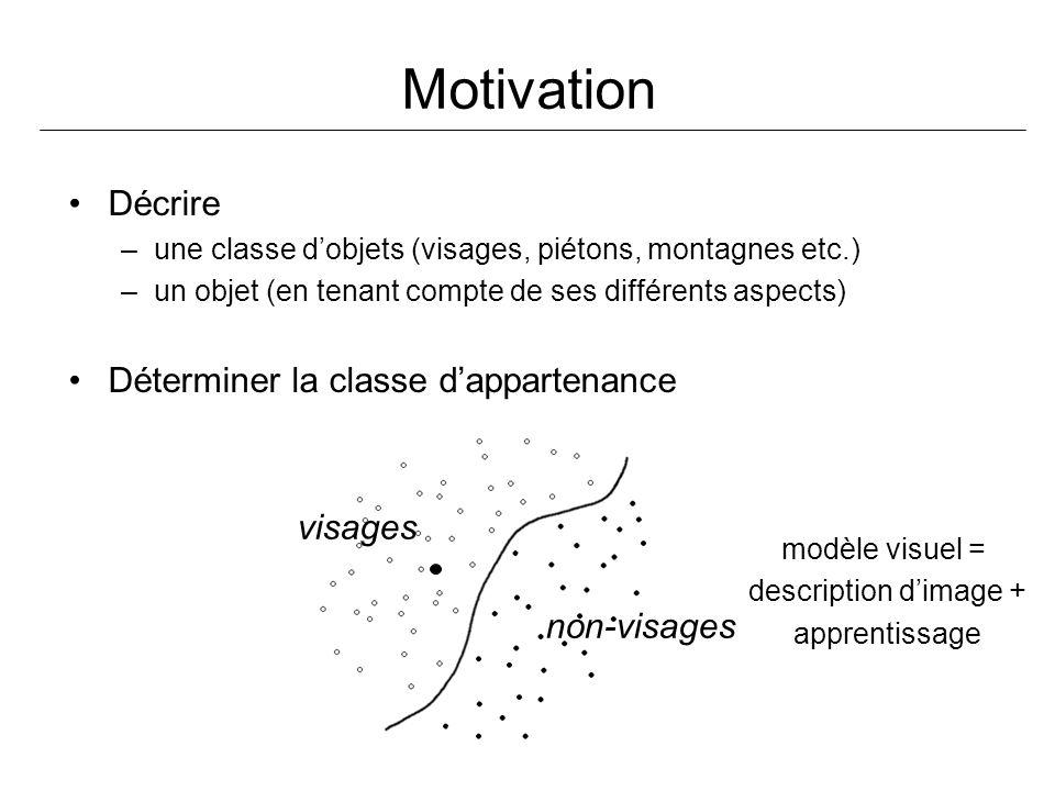 Motivation Décrire Déterminer la classe d'appartenance visages