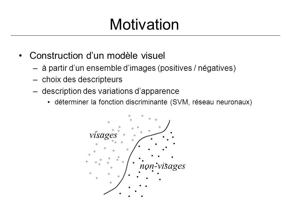 Motivation Construction d'un modèle visuel visages non-visages