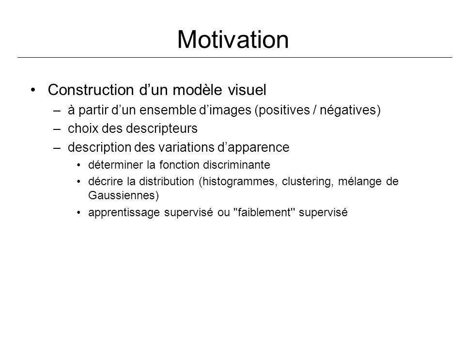 Motivation Construction d'un modèle visuel