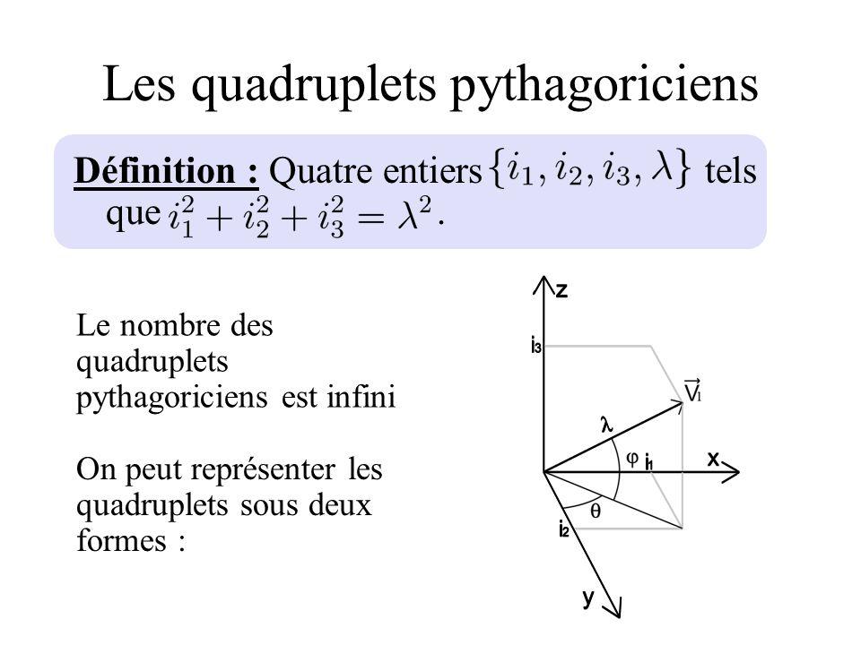Les quadruplets pythagoriciens