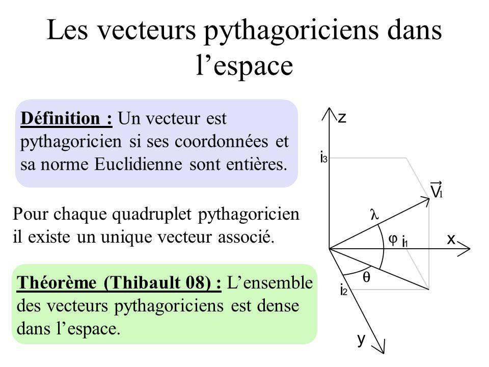 Les vecteurs pythagoriciens dans l'espace