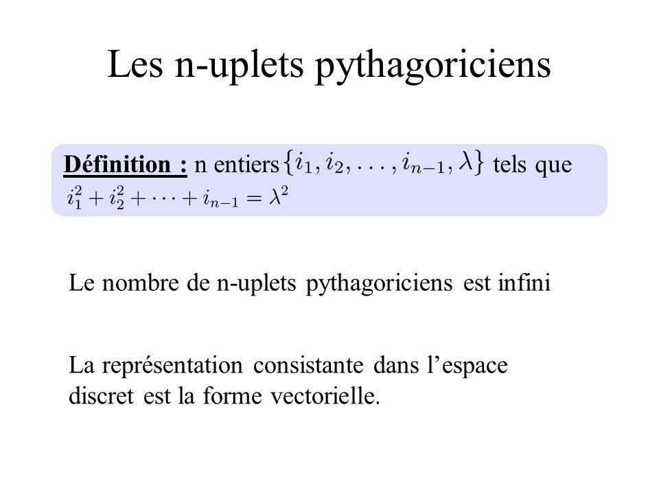 Les n-uplets pythagoriciens