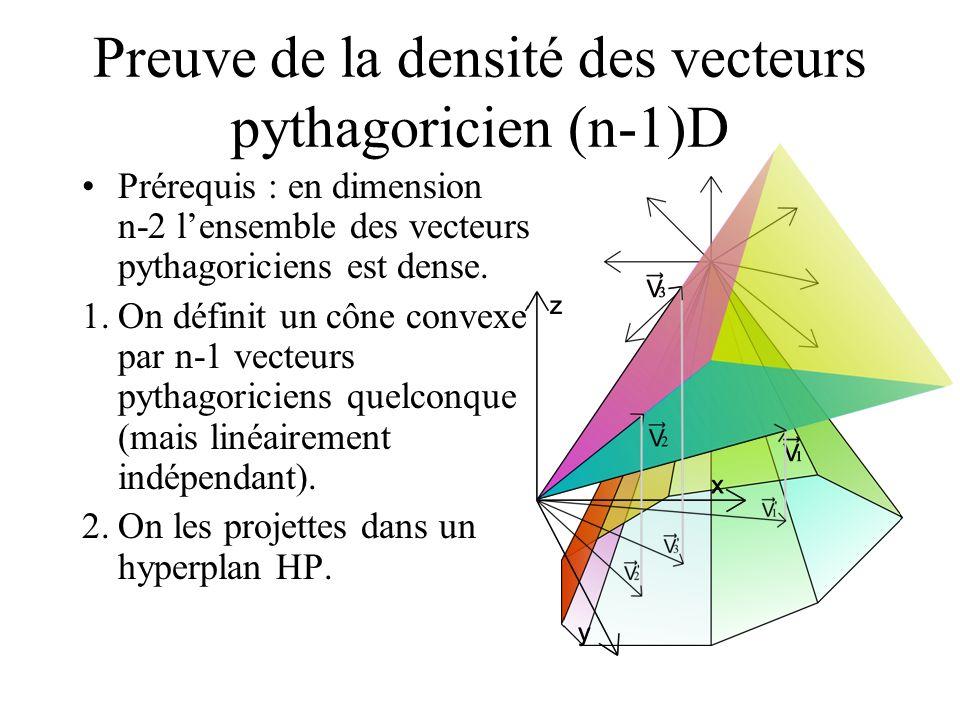 Preuve de la densité des vecteurs pythagoricien (n-1)D