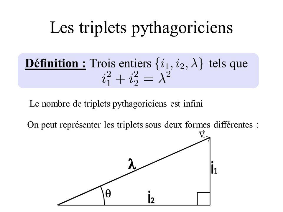 Les triplets pythagoriciens