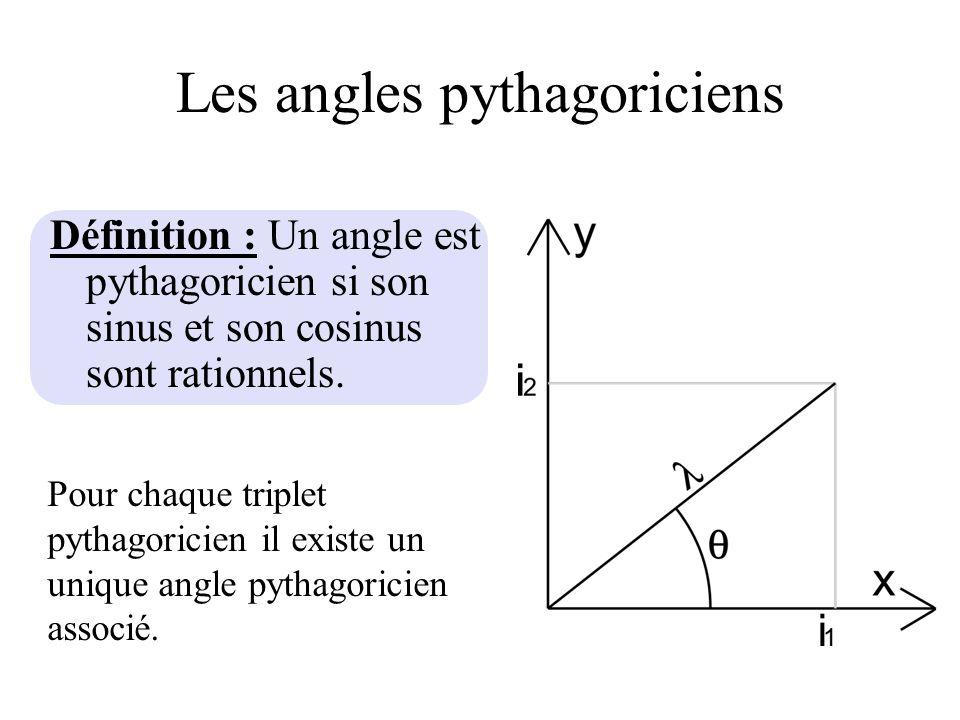 Les angles pythagoriciens
